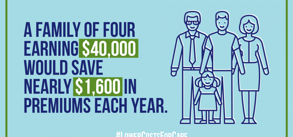 "Navy Text on Light Blue Background Reads ""A Family of Four Earning $40,000 would save nearly $1,600 in premiums each year"" next to an illustration of a family of four with the hashtag #LowerCostsForCare in white centered at the bottom"